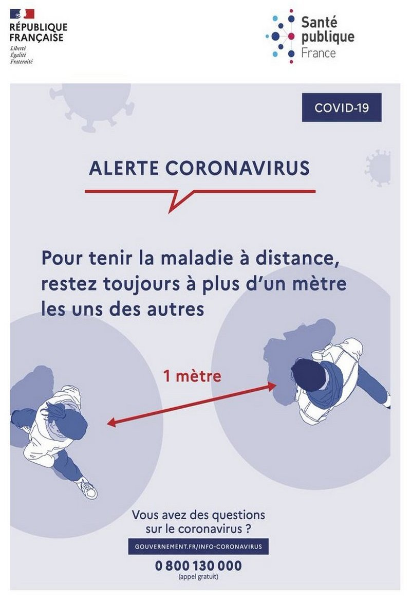 COVID 19 Distances2